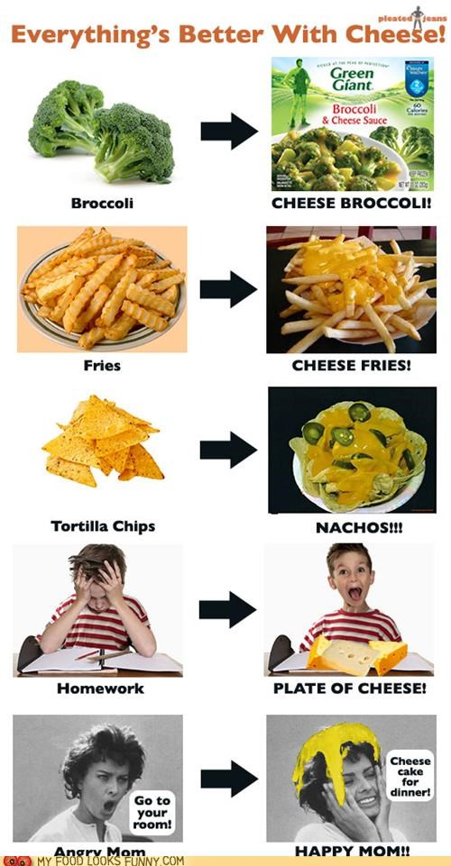 add cheese,better,cheese,foods,improved