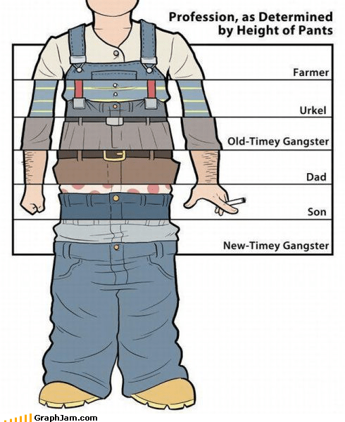 clothes height infographic pants urkel - 4697003264
