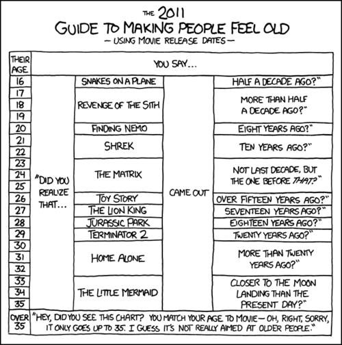 Webcomic xkcd - 4699111168