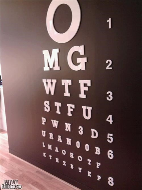 acronyms art eye tests omg - 4702595584