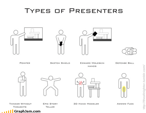 infographic,nervous,presentation,scary