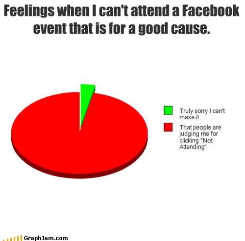 charity,events,facebook,Pie Chart