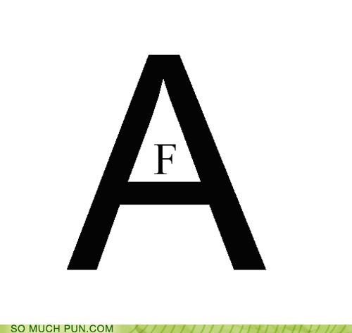 ä abbreviation double meaning expletive f in literalism - 4730011904