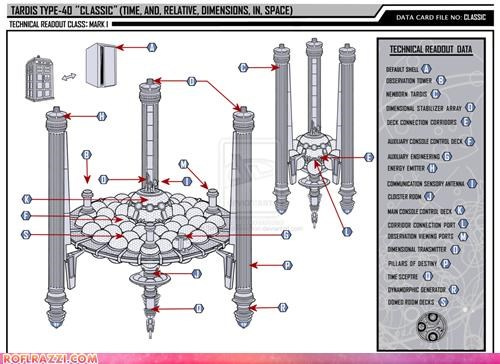 cool doctor who infographic sci fi tardis - 4732435968