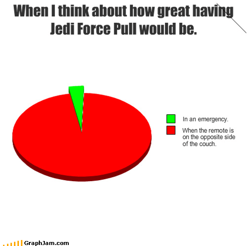 force powers Jedi Pie Chart star wars - 4745490432
