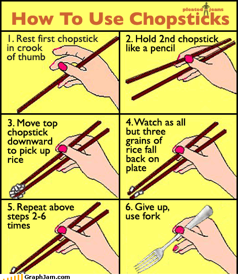 chopsticks,eating,fork,frustrating,infographic