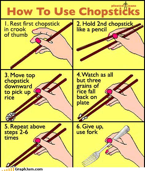 chopsticks eating fork frustrating infographic - 4746780928