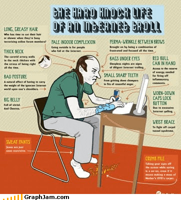 infographic internet jerk troll