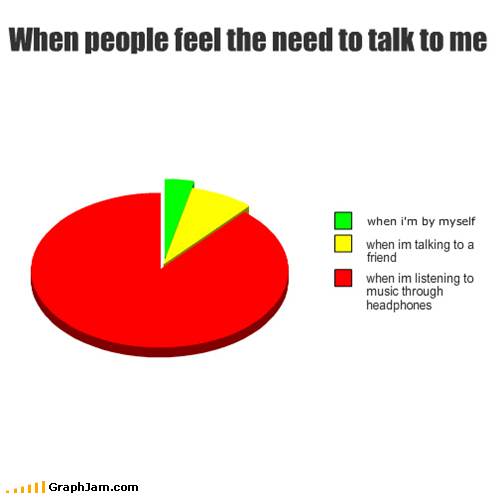 annoying,headphones,Music,Pie Chart