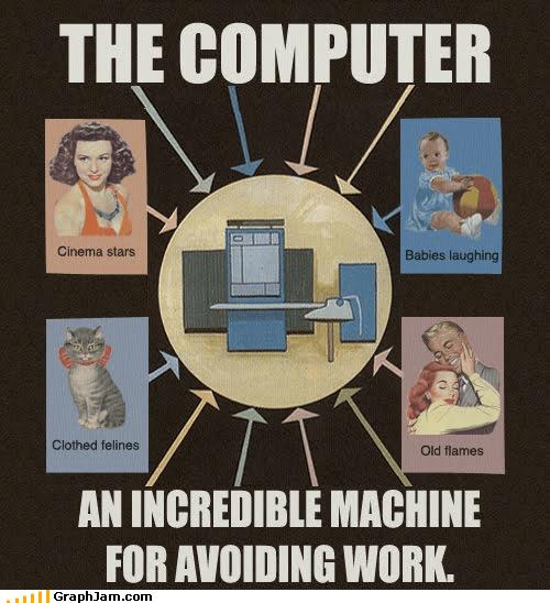 computer infographic internet procrastination - 4757490432