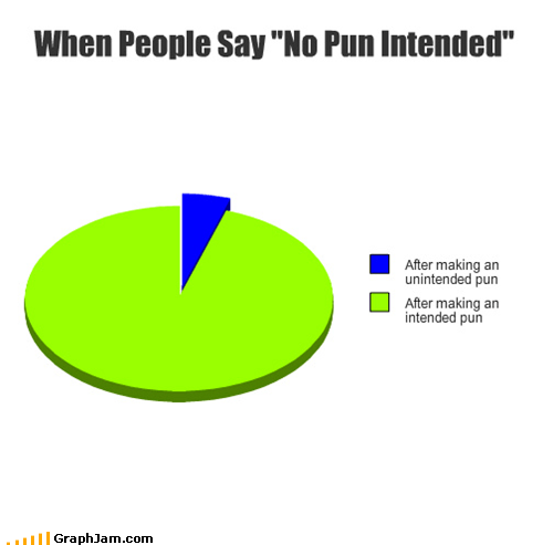 jokes no pun intended Pie Chart pun - 4761877248