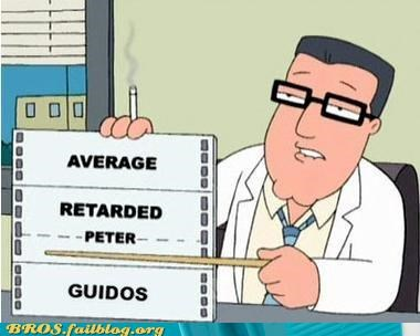 Chart family guy guidos intelligence - 4767914752