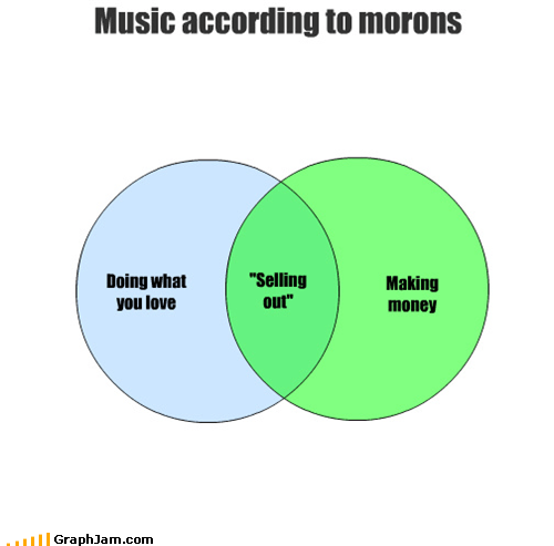 making money,Music,selling out,venn diagram
