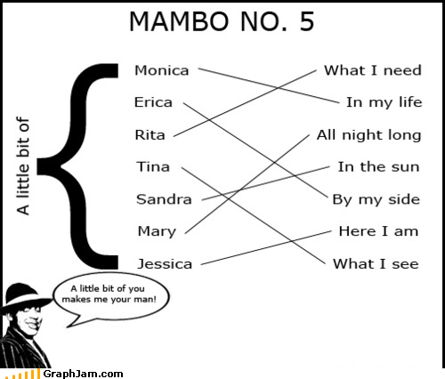 bad times in music,lou bega,mambo number five