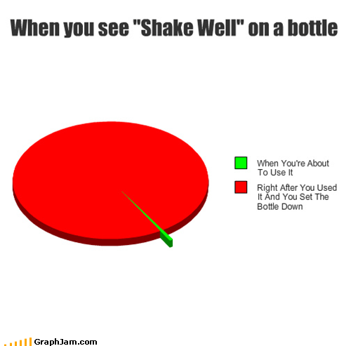 bottle FAIL Pie Chart shake well - 4789122048