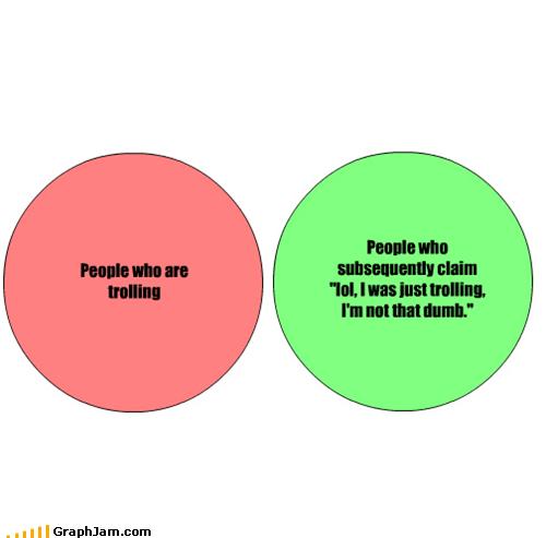 dumb,troll,trolling,venn diagram