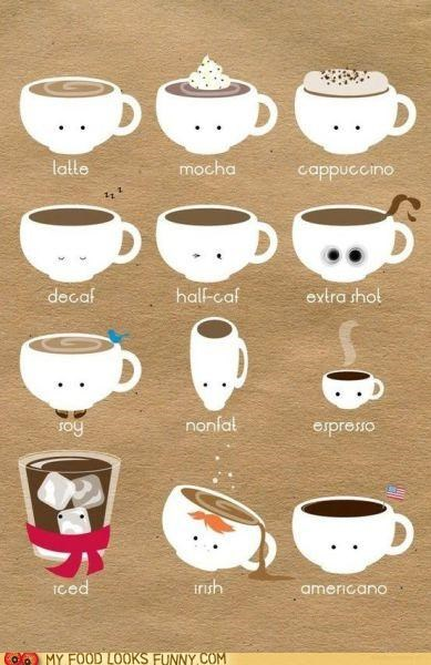 coffee espresso faces infographic personalities - 4792382720