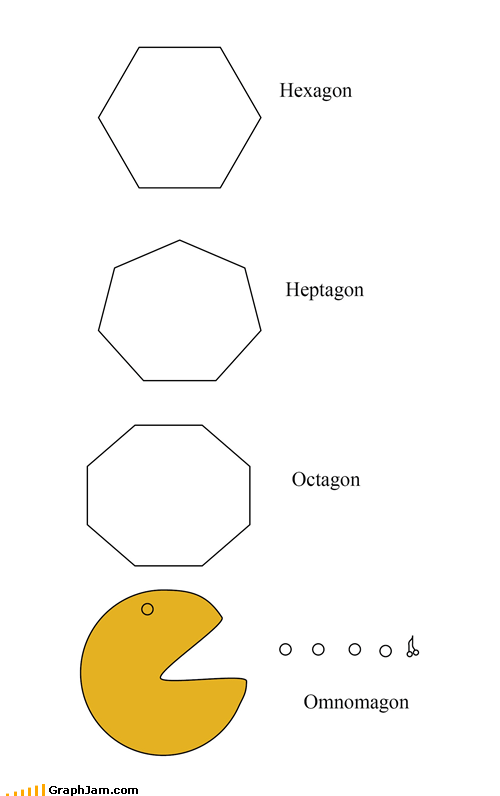 math,pacman,shapes
