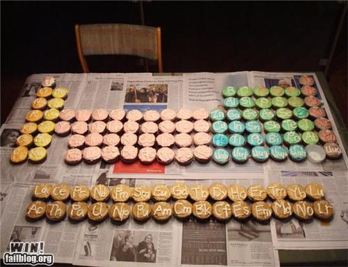 cupcakes,delicious,food,science,science is rad,the periodic table