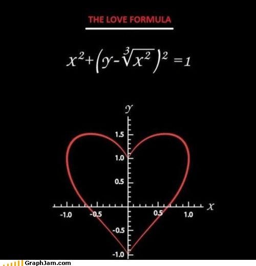 calculator heart math - 4806115328