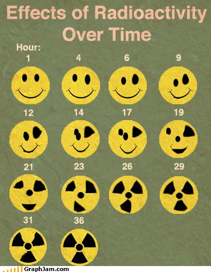 faces radiation smile - 4806790656