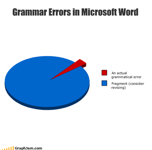 grammar,Microsoft Office,Pie Chart,software,word