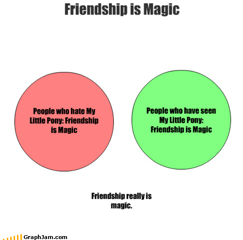 friendship is magic my little pony television venn diagram - 4820042752