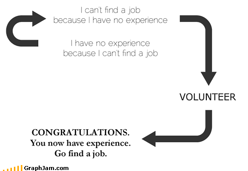 experience flow chart jobs volunteering - 4822616320
