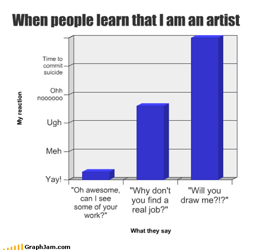 art artist Bar Graph draw me portrait - 4835905280