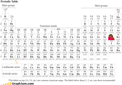 bro bromine periodic table - 4839153664