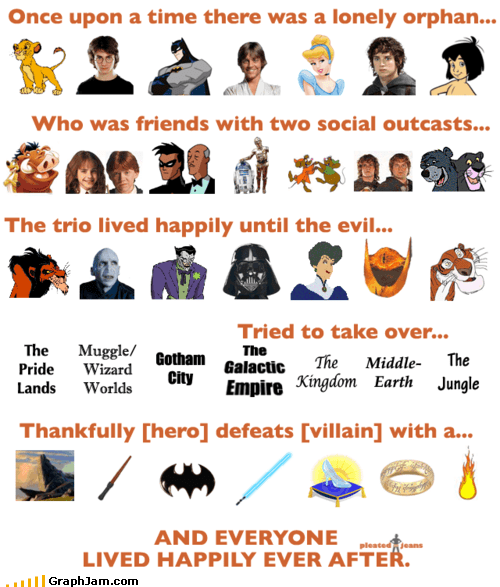 disney,Harry Potter,movies,star wars