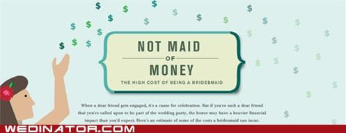 bridesmaids cost of being a bridesmaid funny wedding photos infographic - 4854263808