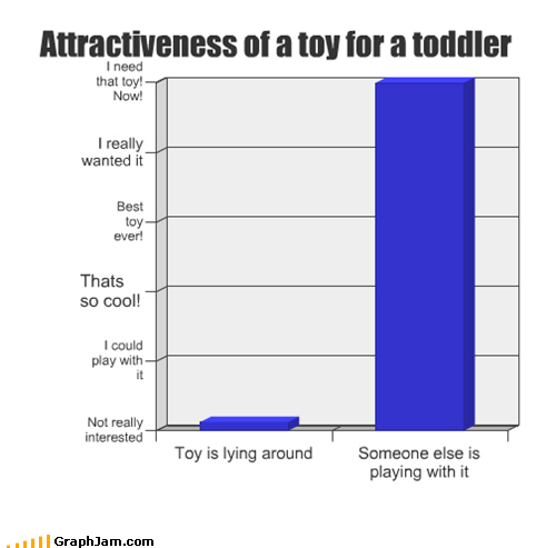 Bar Graph shiny toddlers toys - 4864059392