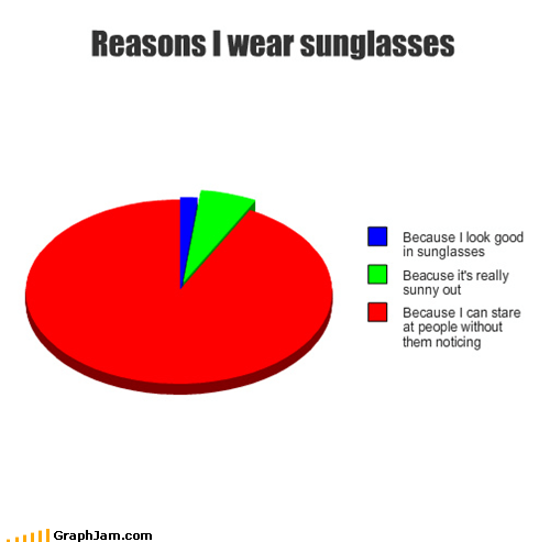 creepy,people watching,Pie Chart,sunglasses