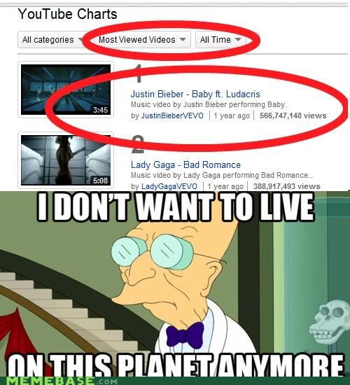 depresion,futurama,i-dont-want-to-live,justin bieber,Memes,on this planet,youtube