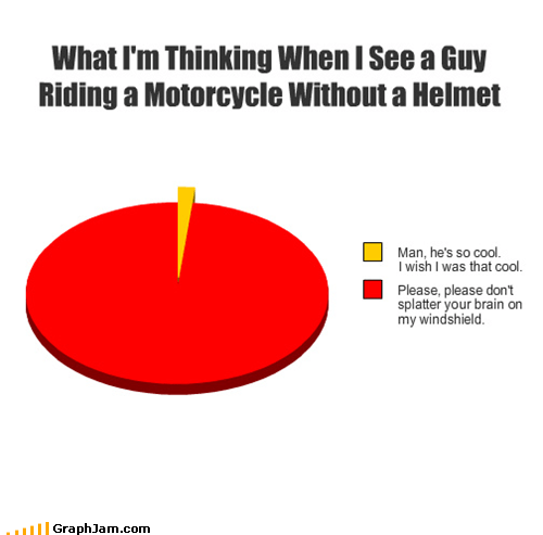 What I'm Thinking When I See a Guy Riding a Motorcycle Without a Helmet