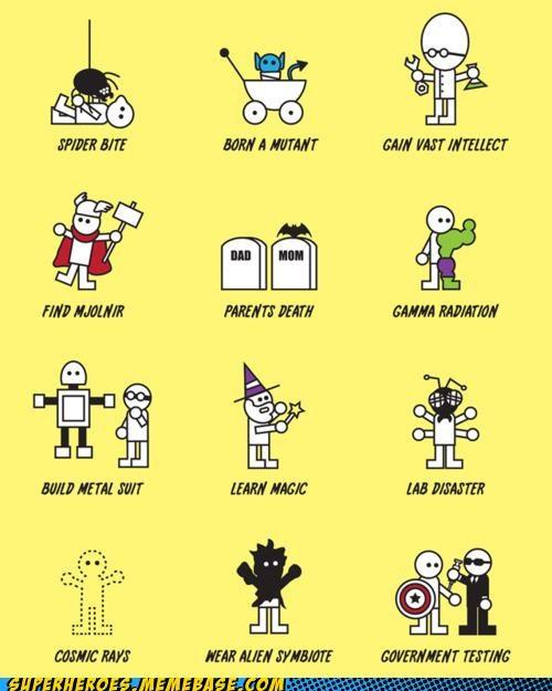 Awesome Art mutant superheroes T.Shirt - 4888172288