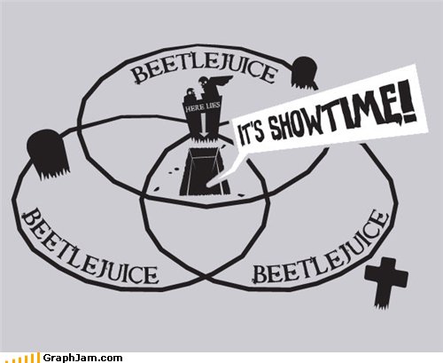 beetlejuice,movies,quotes,showtime,venn diagram