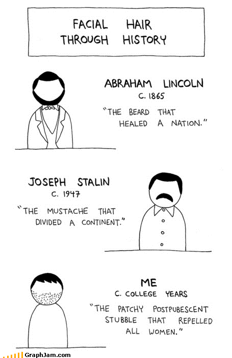 Awkward beards college famous moustaches