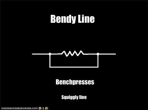 Bendy Line Benchpresses Squiggly line