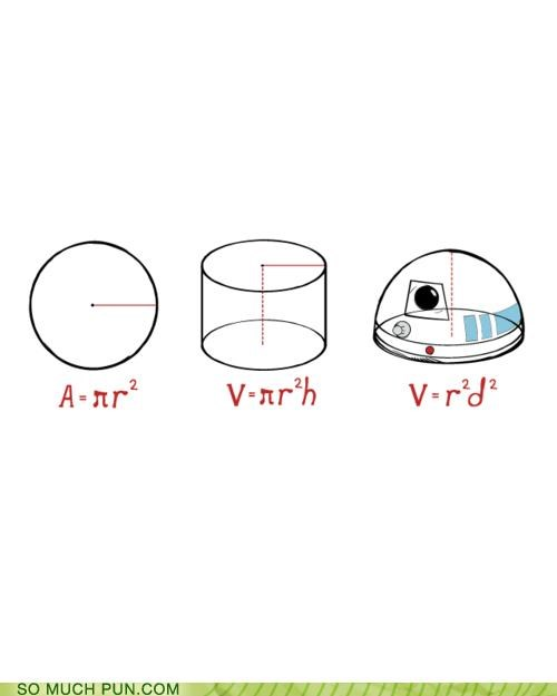 double meaning equation Hall of Fame literalism math mathematics r2d2 solution star wars - 4896333824