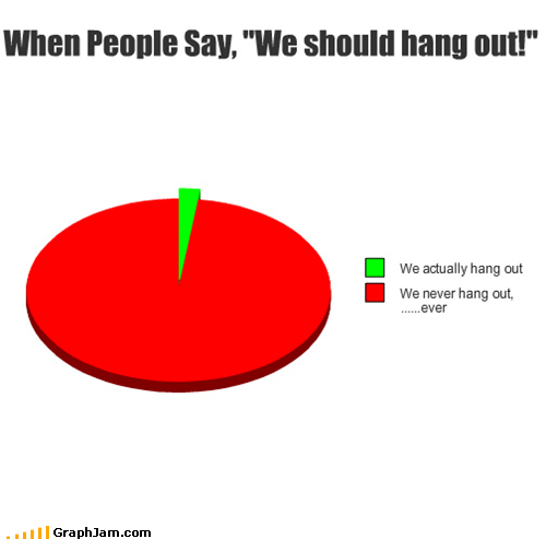annoying hang out i lied Pie Chart - 4896803840