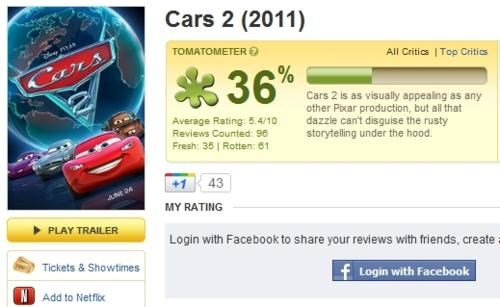 cars 2 End Of An Era pixar rotten tomatoes - 4903060224