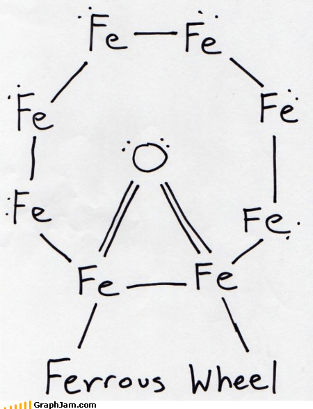 fe,iron,puns