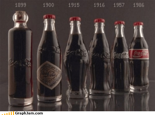 bottle coca cola coke design soda - 4917703168