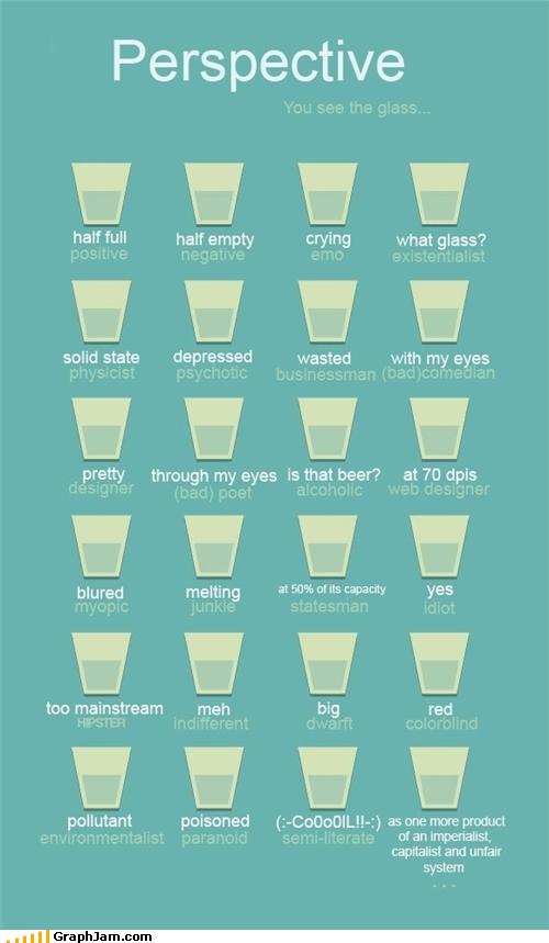 glass optimism perspective pessimism