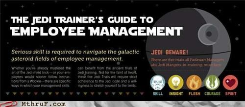 infographic management star wars