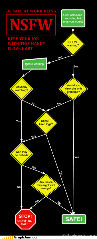 flow chart guide NSFW warning - 4923372544