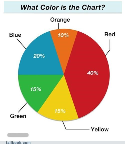 colors charts graphs Pie Chart - 4923571200