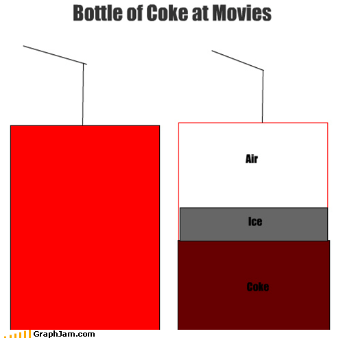 air beverages coke movies pop soda
